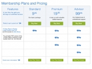 plans-and-pricing